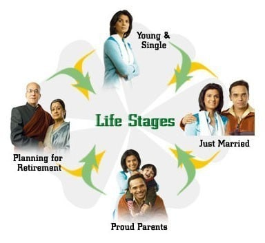 life-stages