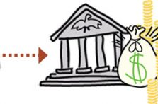 how-create-money-bank