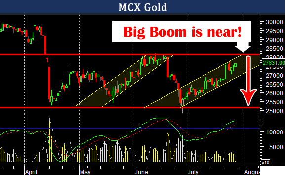 mcx-gold