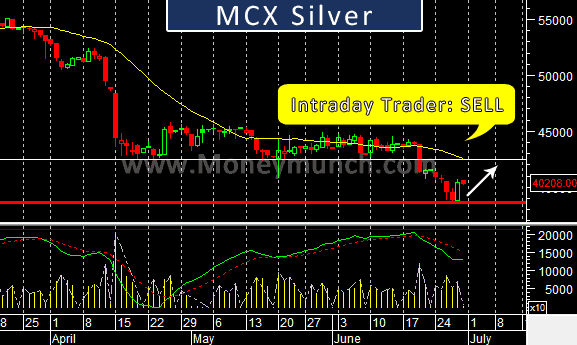 Latest Silver News