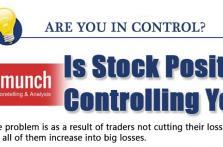 Trading-stop-loss