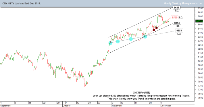 cnx-nifty-analysis