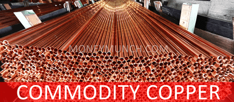 copper intraday tips / signals