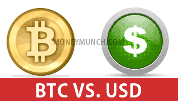 btc usd forecast