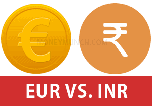 currency eur inr tips