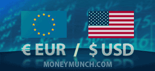 forex eur usd forecast