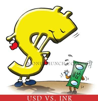 USDINR Currency tips