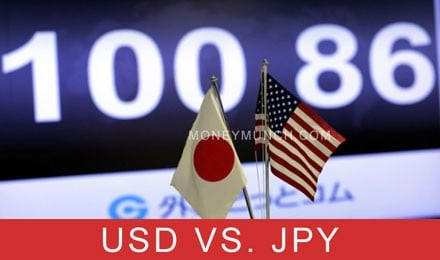 USD JPY tips forecast