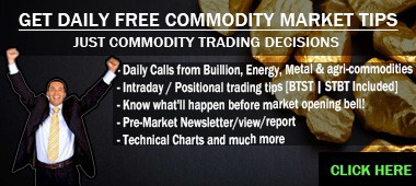 Get FREE Commodity tips