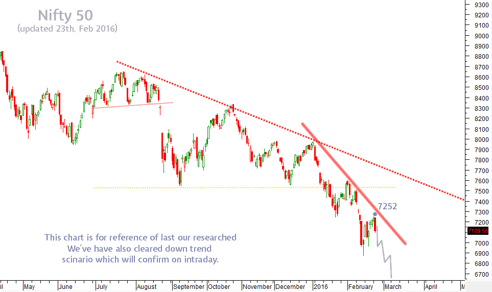 nifty-50
