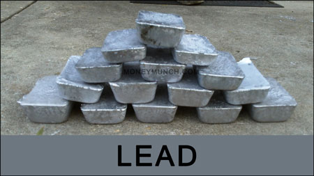 commodity lead tips