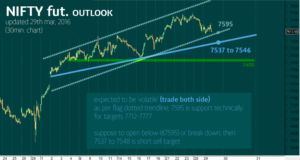 nifty-future-outlook.
