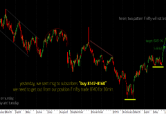 nifty-bullish