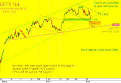 nifty-chart