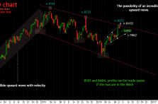 nifty-chart-upward-move