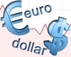eurousd chart