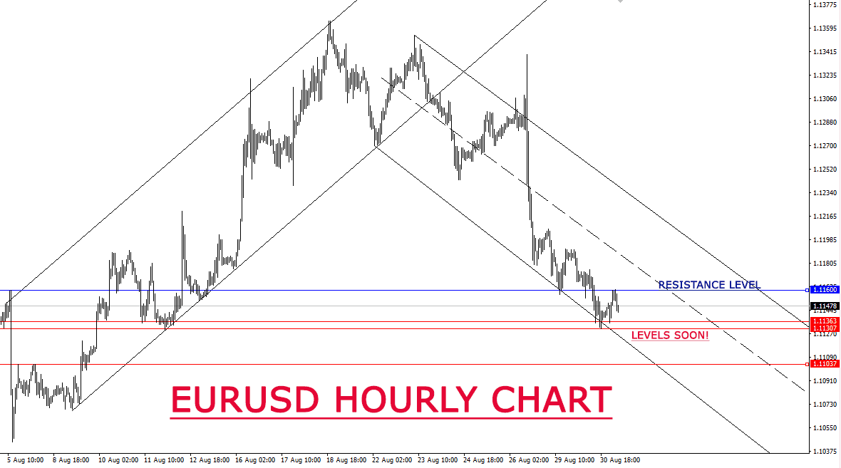 free forex tips on eurusd