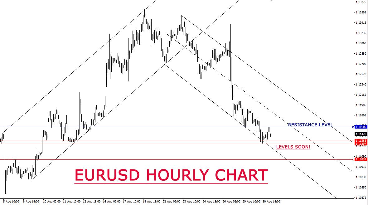free forex tips on eurusd