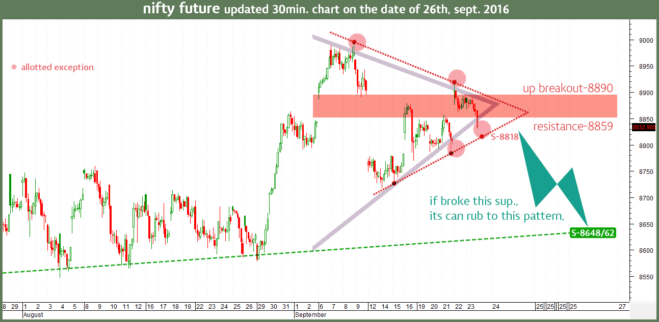 nifty-future-september