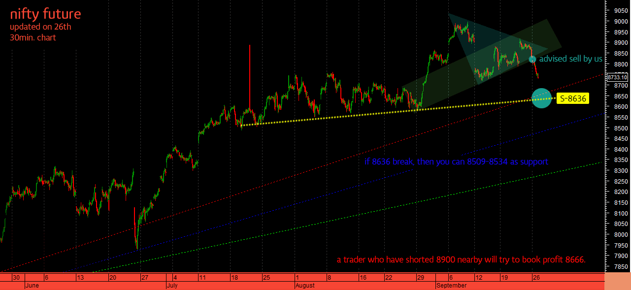 nifty-sept