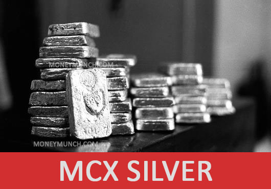commodity silver tips & signals