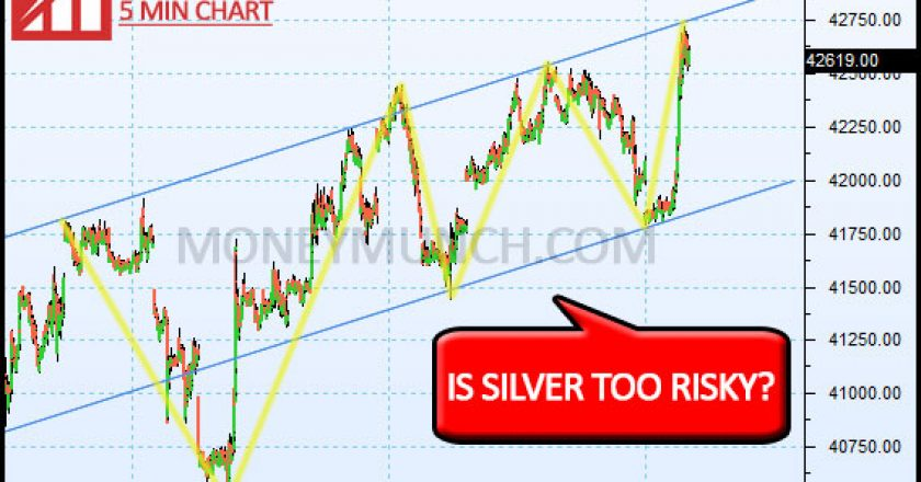 FREE MCX Silver tips charts