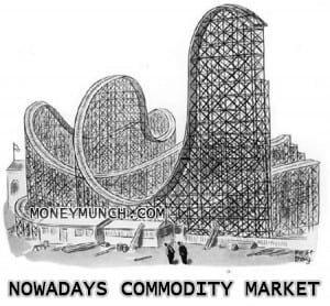 commodity market intraday trading tips