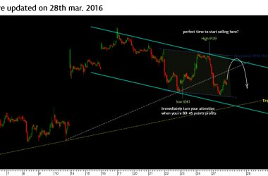 nifty-future-march