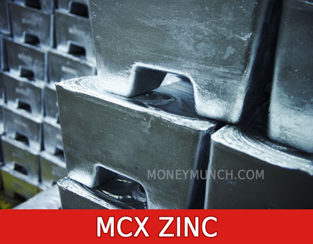 free commodity mcx zinc intraday tips