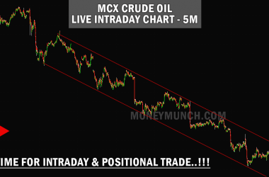 crude oil tips