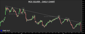silver chart tips