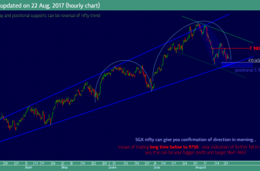nifty-future-augest