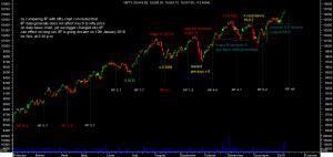 nifty-chart-with-iip