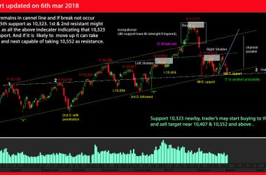 nifty-daily-chart