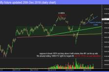nifty-future-chart