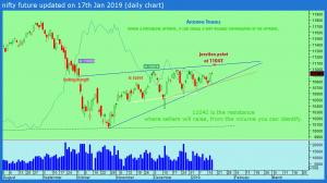 nifty-future-update
