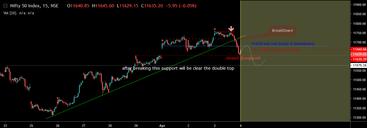 nifty-spot-intraday-chart