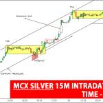 silver tips charts