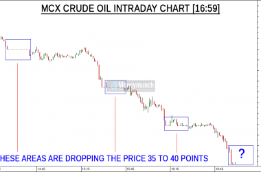 free crudeoil chart tips