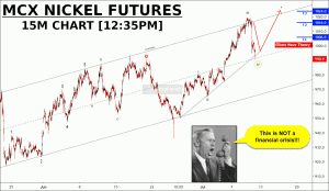 free commodity nickel tips chart