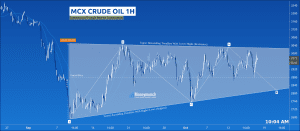 free commodity crude oil chart tips