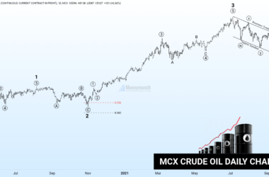free commodity crudeoil daily chart & tips