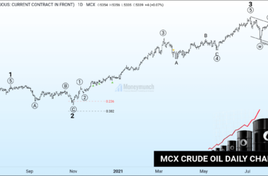 free commodity crudeoil chart tips updates