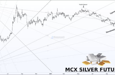 free commodity silver daily chart tips