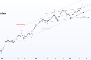 free nse nifty live intraday chart tips